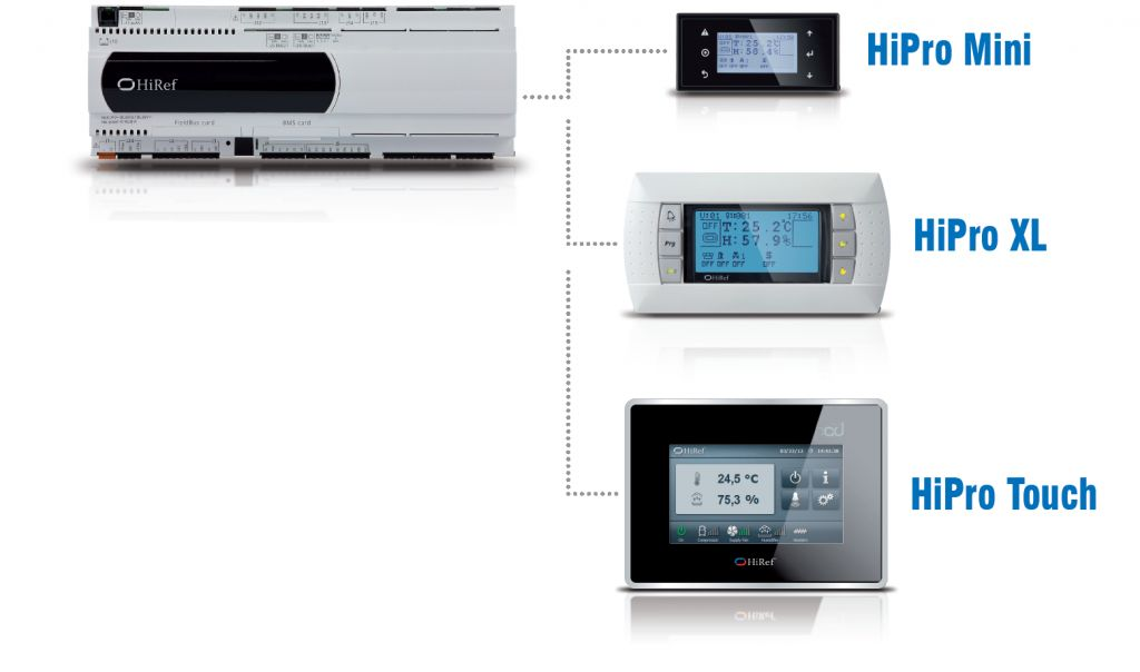 HiRef Pro monitoring unit